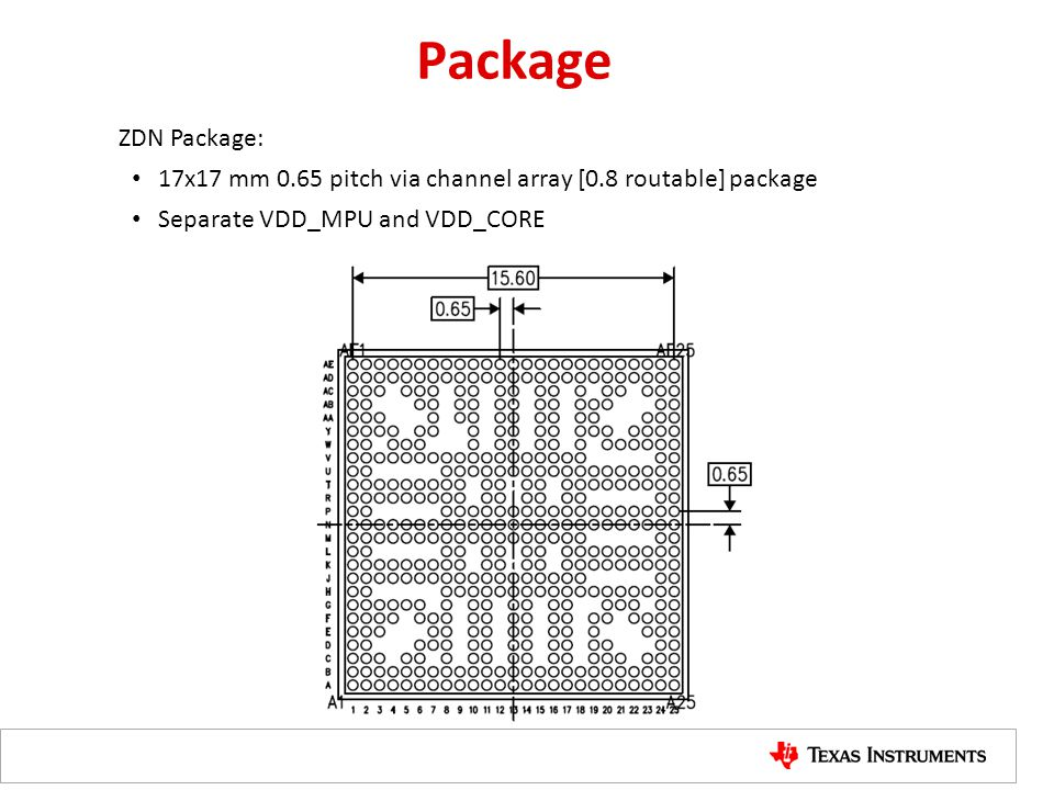 Package ZDN Package: 17x17 mm 0.65 pitch via channel array [0.8 routable] package.
